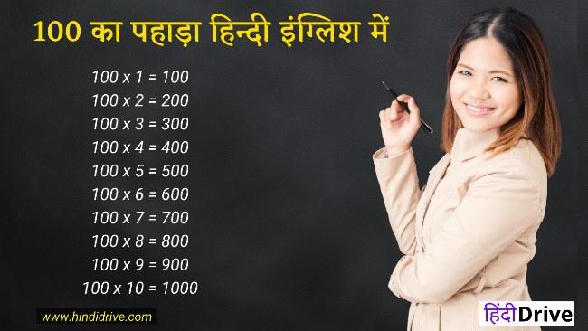 Hundred ka Table In Hindi English- सौ का पहाड़ा हिन्दी और इंग्लिश