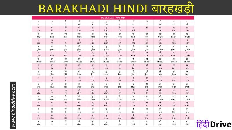 Barakhadi Hindi to English Full Chart, बारहखड़ी